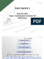 Shah Harshil J