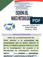 Leocadia Marco Metodológico,Apoyo T