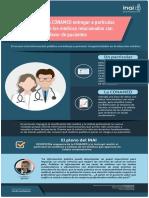 Infografía Recurso vs. @CONAMED_SALUD sobre solicitud de información de médicos relacionados con quejas resueltas a favor de pacientes.