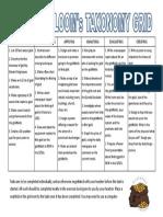 Eureka Bloom's Taxonomy Grid.pdf