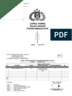 1.LAPBUL BAG KAMSEL BULAN JANUARI 2016 SATLANTAS POLRES   MADIUN KOTA.docx