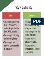 Surety v Guaranty