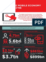 Περίληψη Mobile Economy 2016