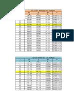 (2013-II) 2da Practica - CuS (Funda II)