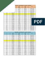 (2013-II) 2da Practica - CuCO3 (Funda II)