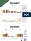 APD IA Complaints Jan Thru June2014