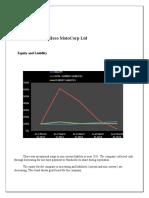 Project_Hero Motocorp Ltd._financial Analysis Final