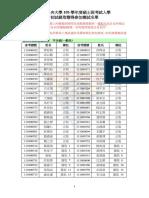 105碩考初試榜單
