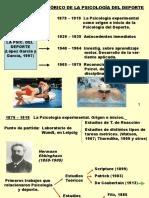 Desarrollo Hist. Psicología Del Deporte