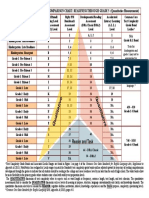 reading level comparison chart