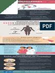 Zika Pregnancy Info