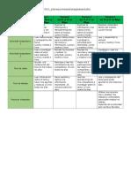 Johnson Juarez Rocio M2S1 Planeacionestrategiadeestudio