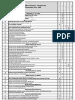 Atividades Preventivas - Colhedora Case 8800