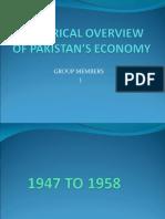 Pakistan Economy history