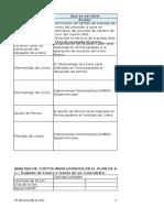 Plan de Acción Cambio de Liners de Molino SAG.
