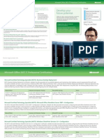 Office It Professional Certifications