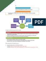 Nota EDU 3104 Pengurusan Bilik Darjah Dan Tingkah Laku