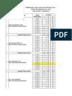 Matriks Program Semester Sampel