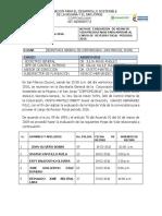 Acta Evaluacion Hoja de Vida Revisor Fiscal 2016