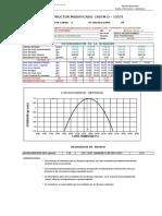 Hoja de Excel para Proctor Modificado