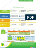 SDDC- SDN Solution Testing