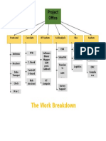 The Work Breakdown Structure Template