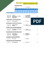 Resultados 13ª Jornada 19-2-16