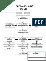 Jawatankuasa Frog Vle 2014