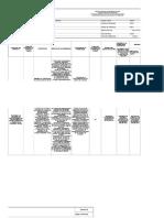 Planeacion Pedagogica Fase Planeación 907953(2)