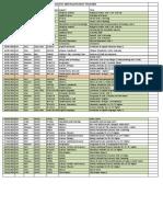 Summer 2016 Exam Timetable
