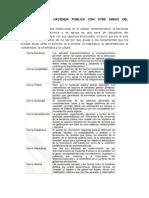 Relacion de La Hacienda Pública Con Otrs Areas Del Conocimiento