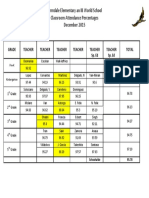 monthly attendance totals dec2015