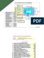 Diseño Reservorio-Geomembrana