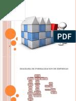 Diapositivas de Creacion de Empresas