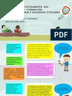 practica -2016 pfc