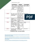 Act. 3 Tabla Plataformas Comerciales