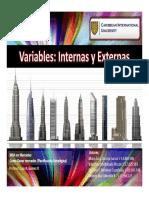 Listado de Variables Internas Externas Como Ganar Mercados