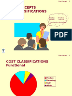 Cost Concepts (1).pptx