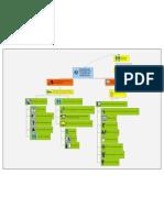 Planificaciòn estrategica del proyecto