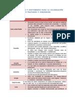 Algunos Usos y Costumbres Para La Celebración de Tratados y Convenios