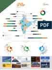 Bridge to India India Solar Rooftop Map 2016