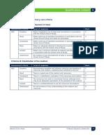 Assessment Criteria - Composing