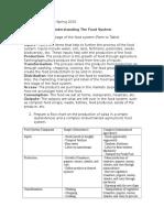 fnes 104-food system