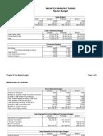 carolyn trowbridge acct 2020 excel budget problem student template  1