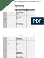 Diagramas Pestel, 5 Fuerzas, MEFE, MEFI Y MPC