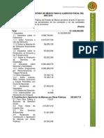 Ley de Ingresos Del Estado de Mexico 2015