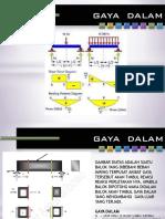Gaya_Dalam.pdf