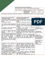Ejemplos de Planificaciones (3) m.mayor