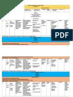 2016 RPT form2