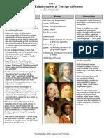 unit overview - enlightenment rev3